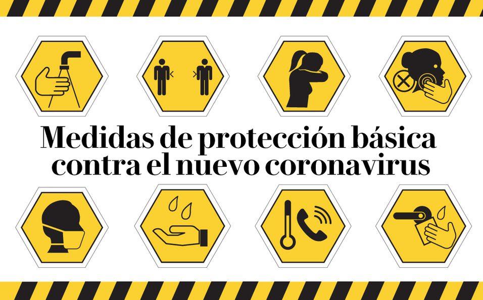 medidas-bioseguridad-coronavirus